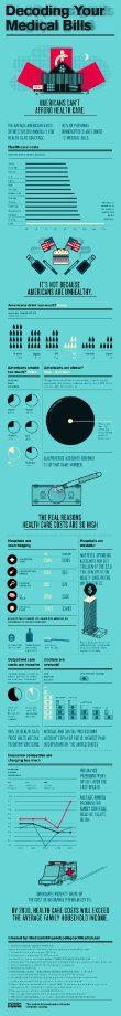 Decoding Your Medical Bills