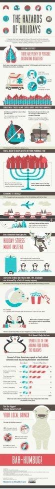 The Hazards of Holidays