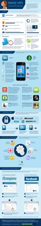 Sneaky Apps & Your Personal Information