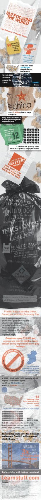 Plastic Bags: Suffocating The World