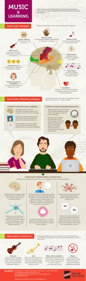 How Music Improves Learning